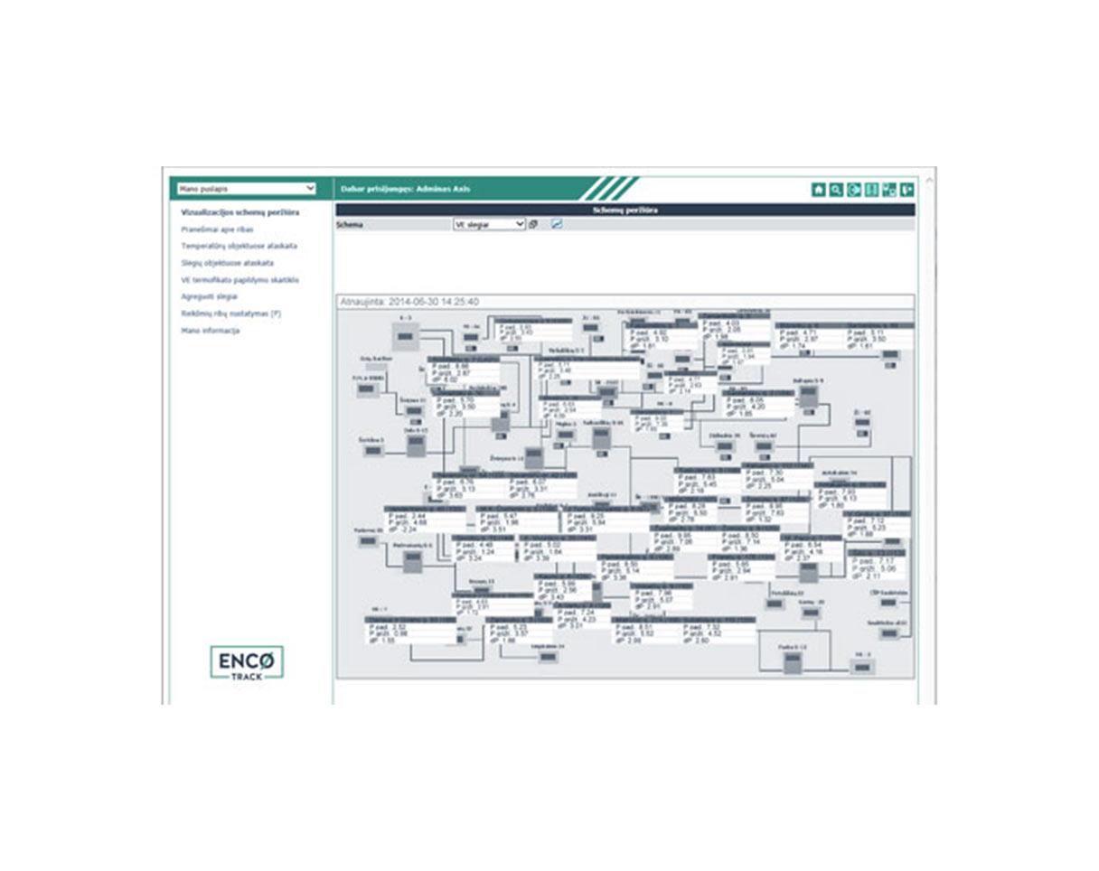 Информационная система ENCO PIPE